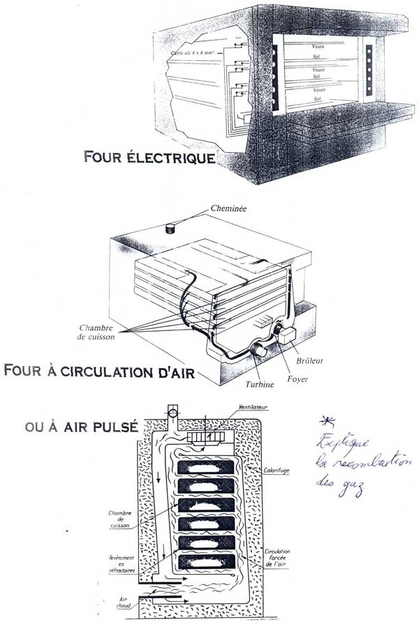 different schema electrique
